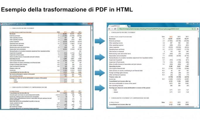 PDF Convertitore gratuito converte PDF in HTML