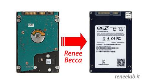 clonare hard disk su SSD con Renee BECCA