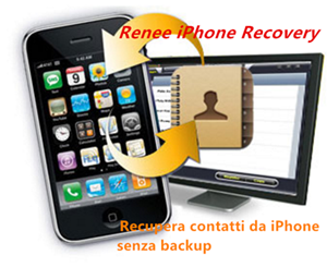 iphone-contacts-backup_2